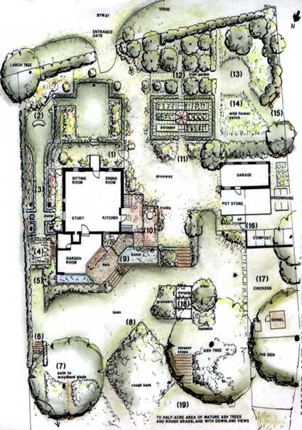 Secret corner garden ideas photograph secret garden design for Secret design